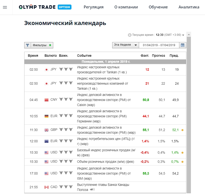 Брокер Olymp trade - сайт