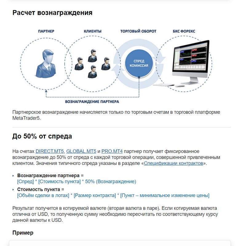 БКС-Форекс -сайт