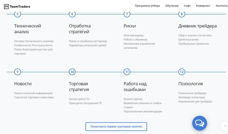 TeamTraders-сайт