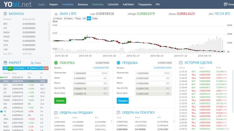 Yobit - биржа-сайт